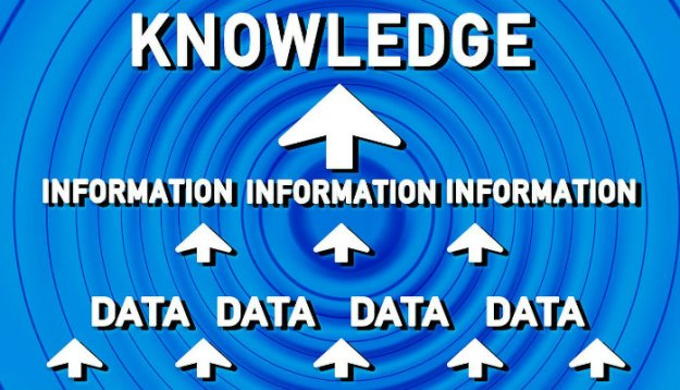 Knowledge base niche finding
