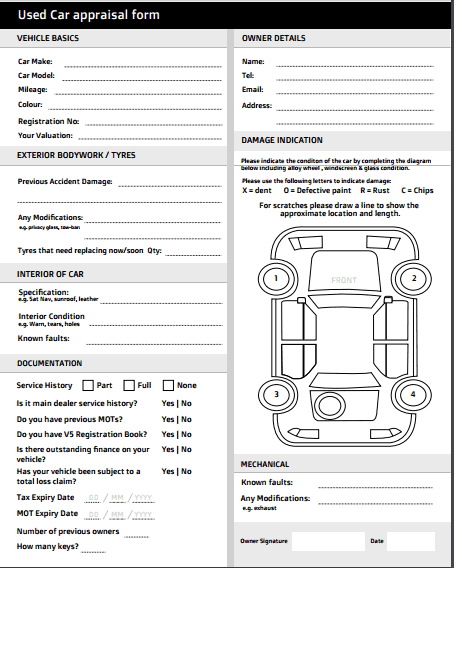 Used Car Appraisal Form Archives - Find Word Templates