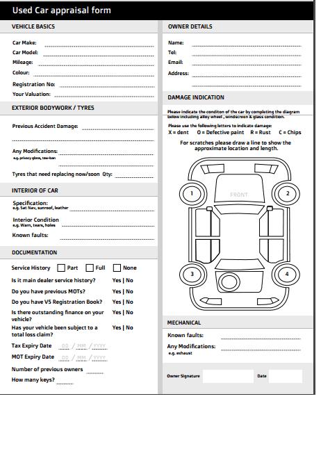 Car Appraisal Forms