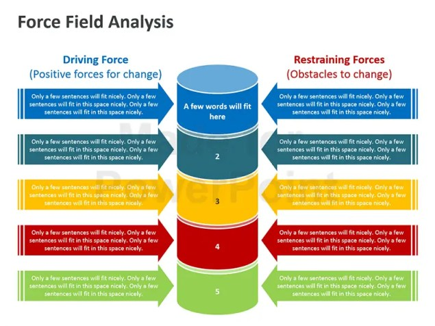 Force Field Analysis Template 3.