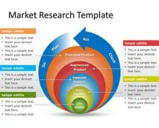 market research template 3.