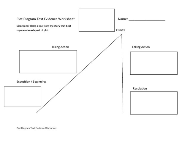 plot diagram template 5.