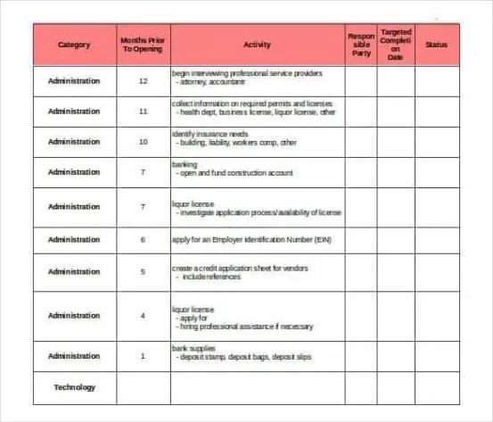 restaurant checklist template 1.