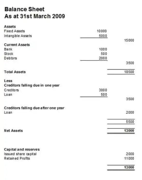 Balance Sheet Template 3.