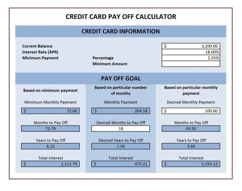 Credit Card Payoff Spreadsheets