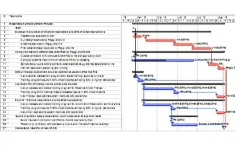 critical-path-template-8
