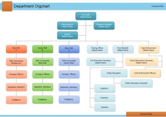 Organizational Chart Template 1.