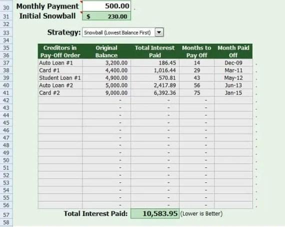 debt reduction calculator 2.