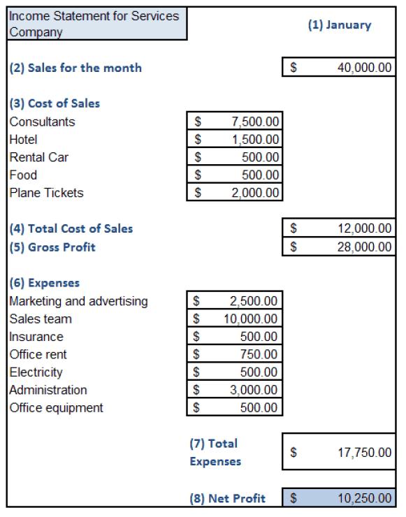 income statement template 3