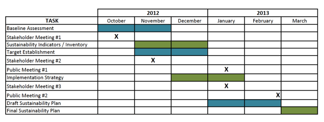 project schedule template 4.