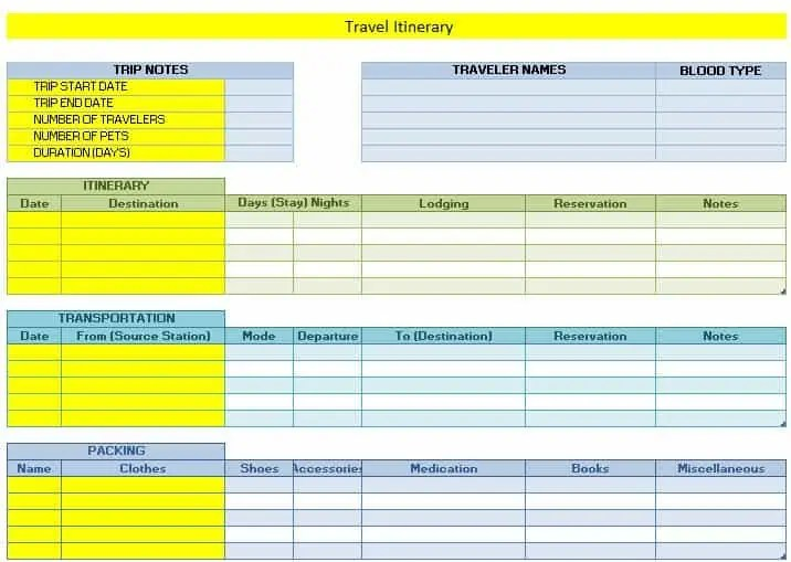 blank trip itinerary template