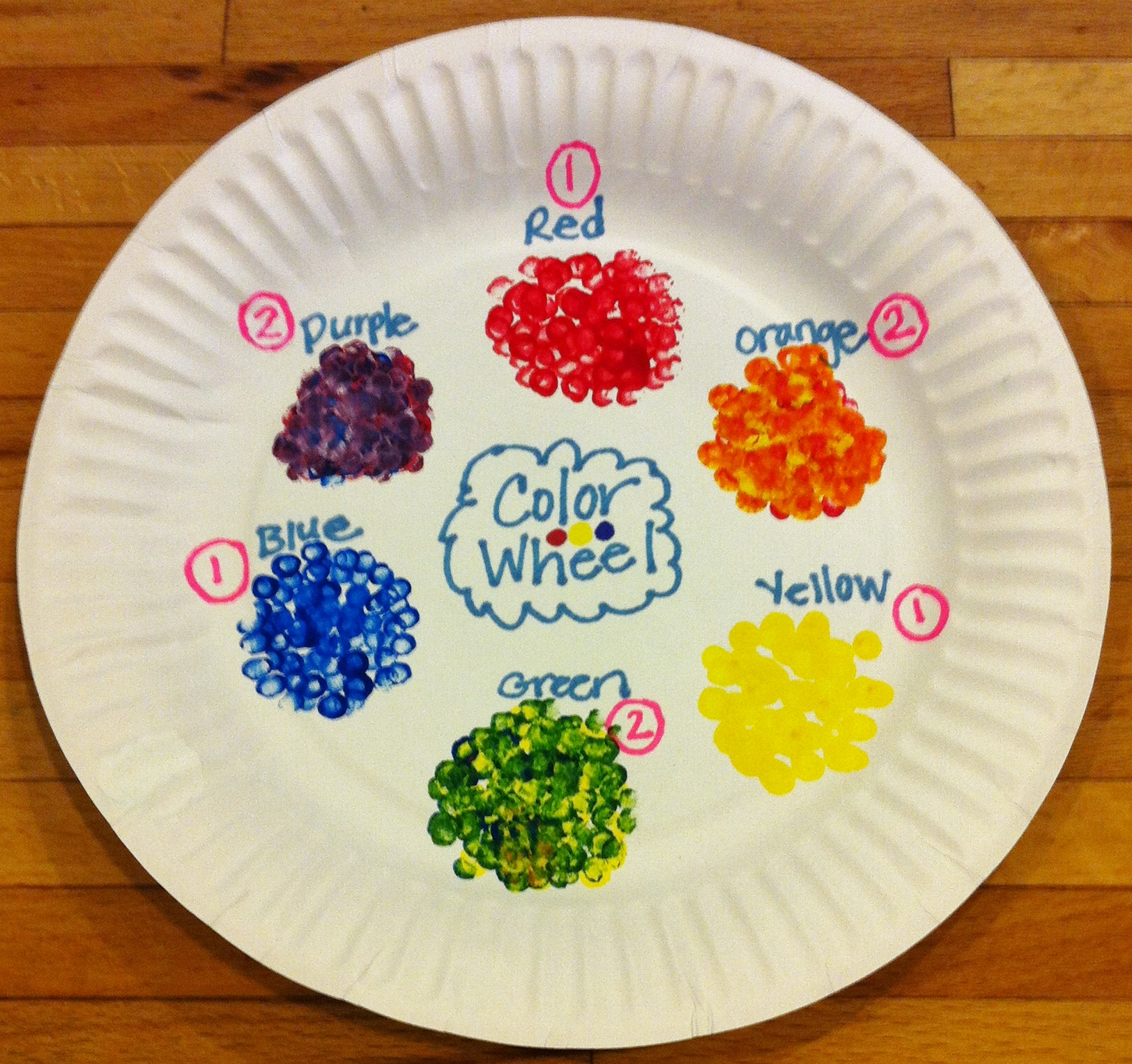 Art For Kids Paper Plate Fishbowls And An Art History