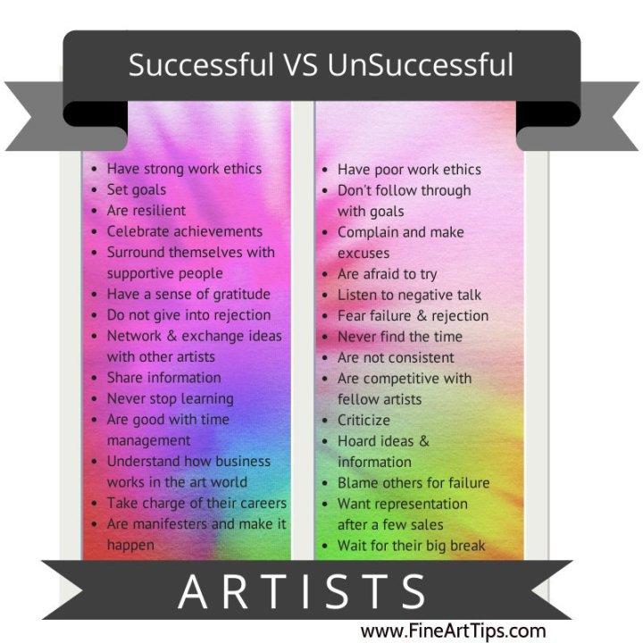 successful vs unsuccessful artists