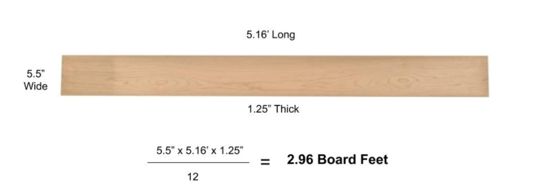 Board feet calculation method 2