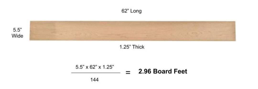 Board foot calculation method 1