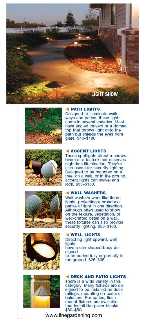 illuminate with landscape lighting
