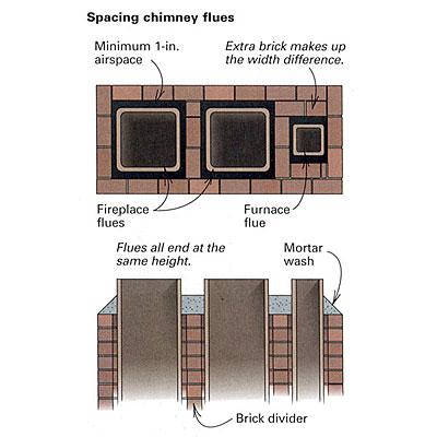 flue spacing in multiple flue chimneys