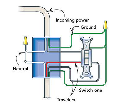 light switch with receptacle wiring 3 way  2007 subaru