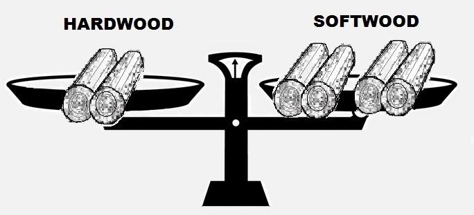Kiln Dried Firewood Vs Seasoned