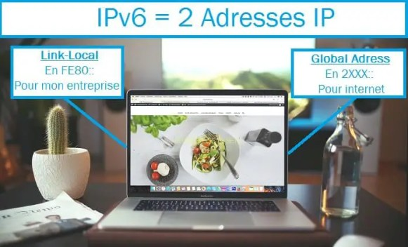 IPv6 = 2 adresses IP