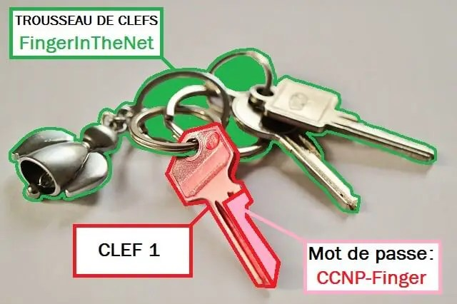 EIGRP - Key chain + Key + Key String