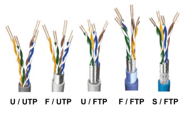 Le câblage 13