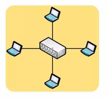 Domaine de collision - HUB
