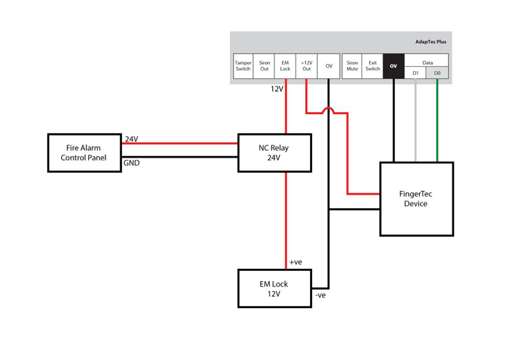 2?resize=665%2C451 fire alarm installation wiring diagram wiring diagram  at edmiracle.co