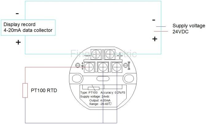 ftt01v100t150 temperature transmitter with 0150℃ measured range