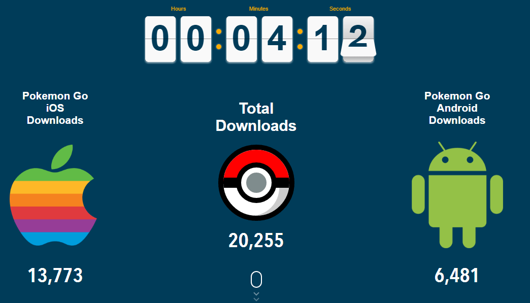 pokemon go counter.png