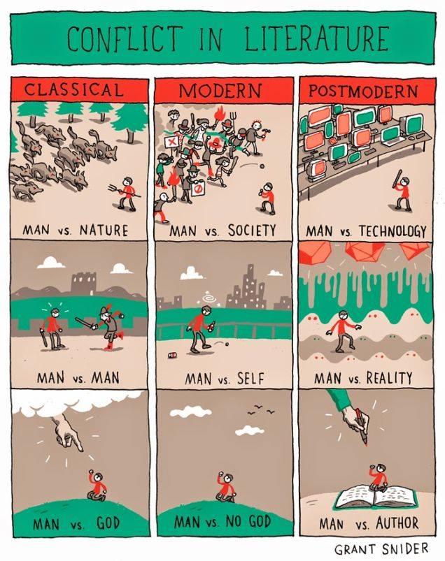 postmodern literature.jpg