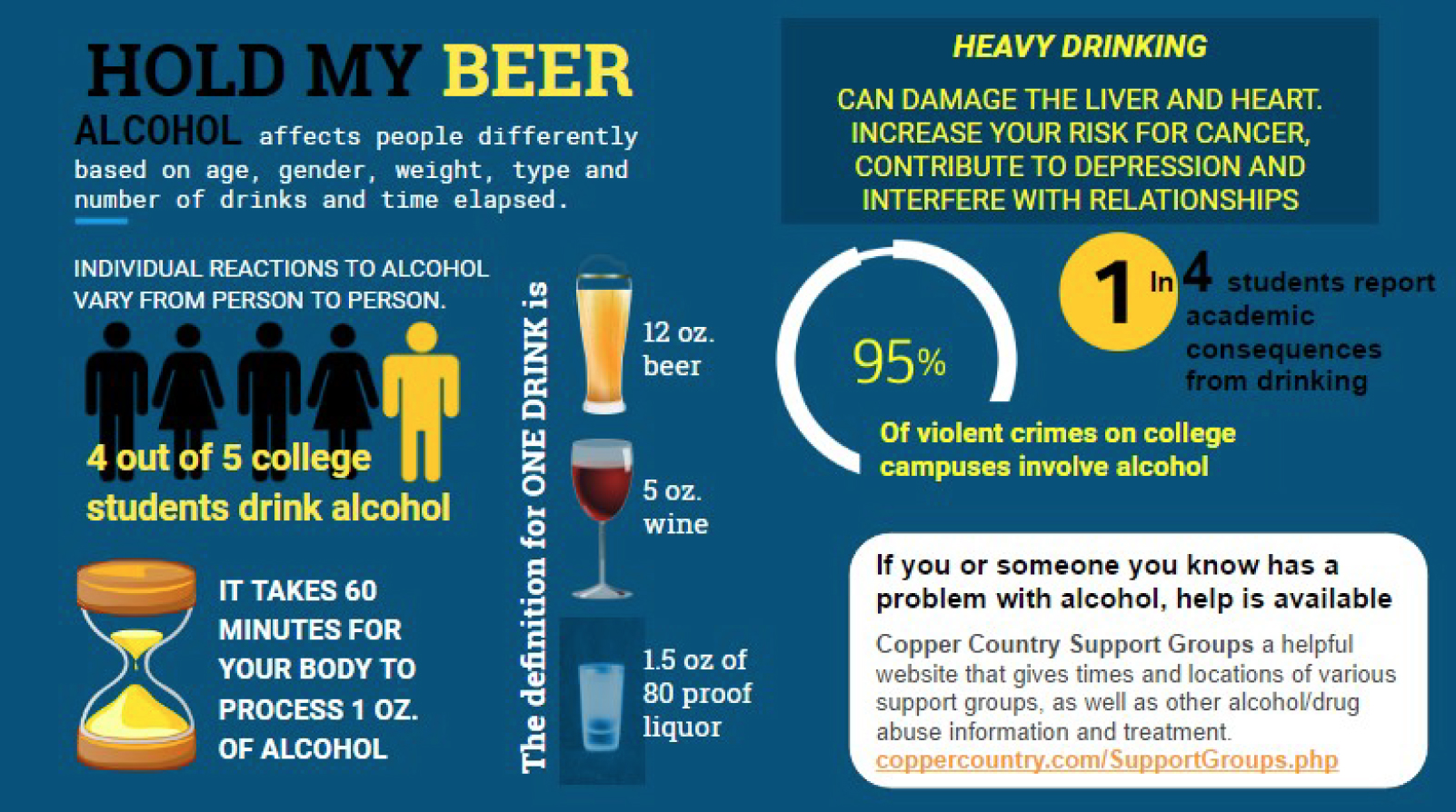 Alcohol Awareness Month Event