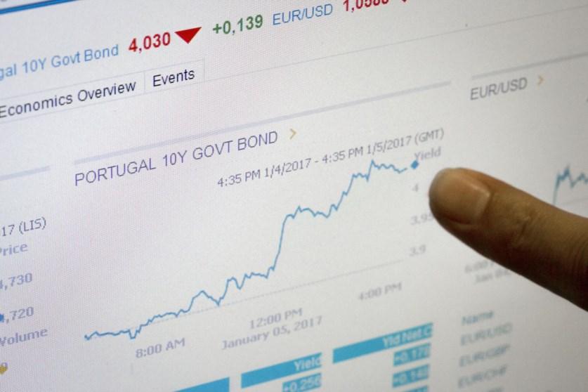 Juros da dívida de Portugal