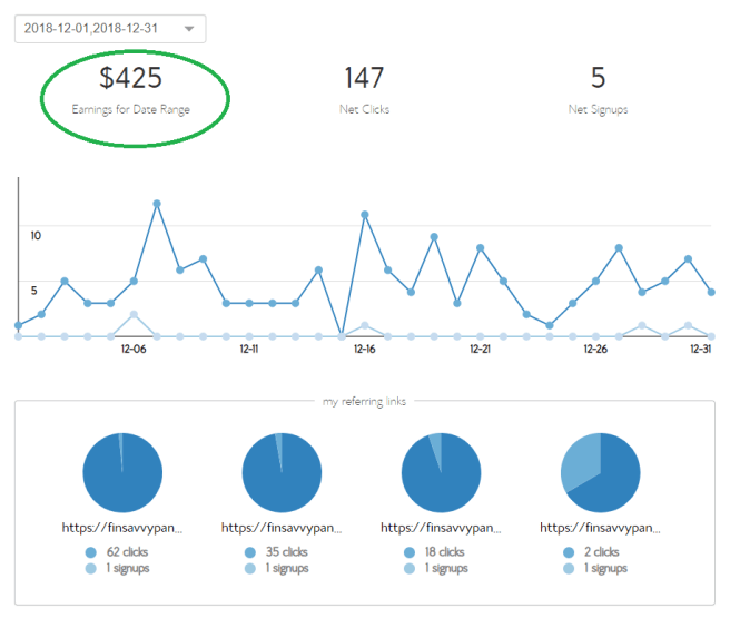 blog income report december - bluehost