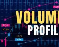 Volume Profile Analysis 成交量分佈分析