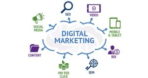 Digital Marketing Services from FinTech Management Services