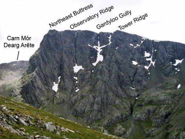 Ben Nevis North Face routes.