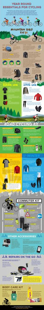 infographic guide to essential year round bike kit fionaoutdoors