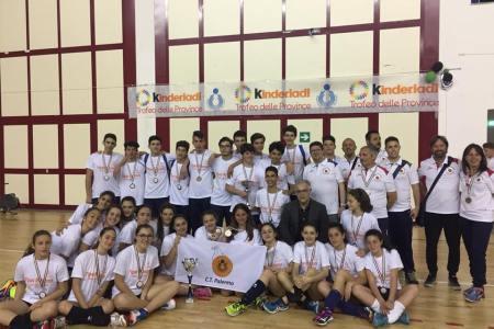 INDIZIONI CAMPIONATI U19F/M E U17F/M
