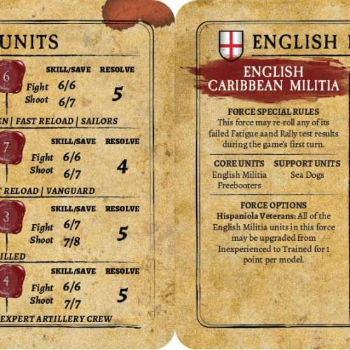 Nationality Cards_Front