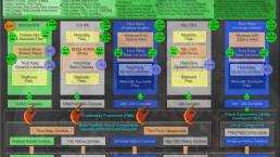 Anatomy Of A Delphi 10.3 Rio Firemonkey App On #Android, #IOS, #Windows, And #macOS