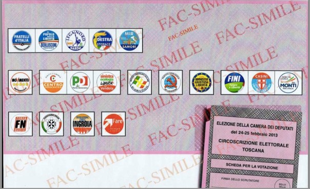 Il facsimile della scheda alla Camera in Toscana per le elezioni del 24 e 25 febbraio 2013