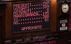 Rosatellum2: approvate due fiducie, oggi la terza. Protestano perfino Napolitano e Rosy Bindi, vuoti i banchi del Governo