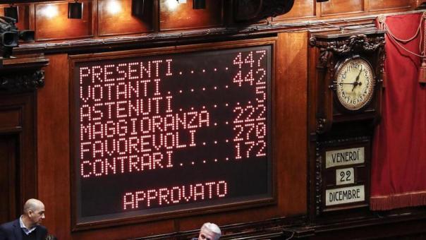 Manovra dopo l approvazione della camera oggi tocca al for Leggi approvate oggi al senato