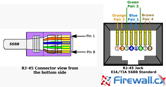 cabling 568b connector and jack?resize=539%2C283 100 [ ieee 568b wiring diagram ] eia tia 568a u0026 568b ieee-568b wiring diagram at bayanpartner.co
