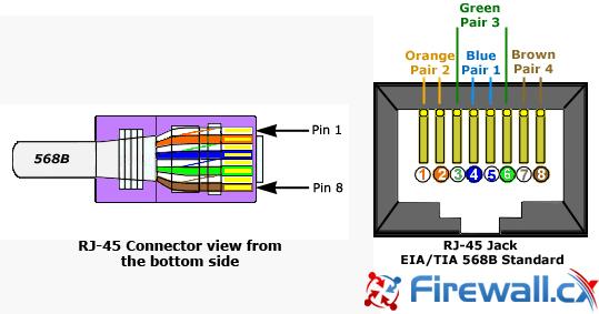 cat 6 568c cable wiring diagram  | 1397 x 870