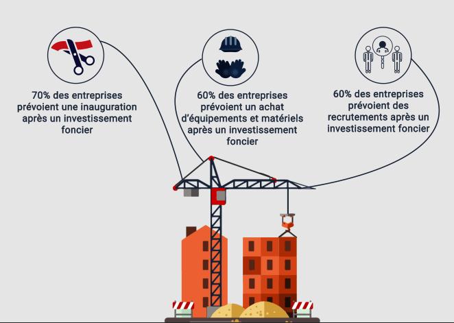 leads prédictifs, une fonctionnalité innovante de First ECO pour soutenir votre développement et votre stratégie commerciale