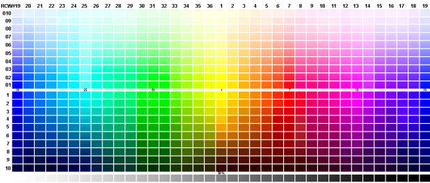 CMYK-and-RGB-color-palette