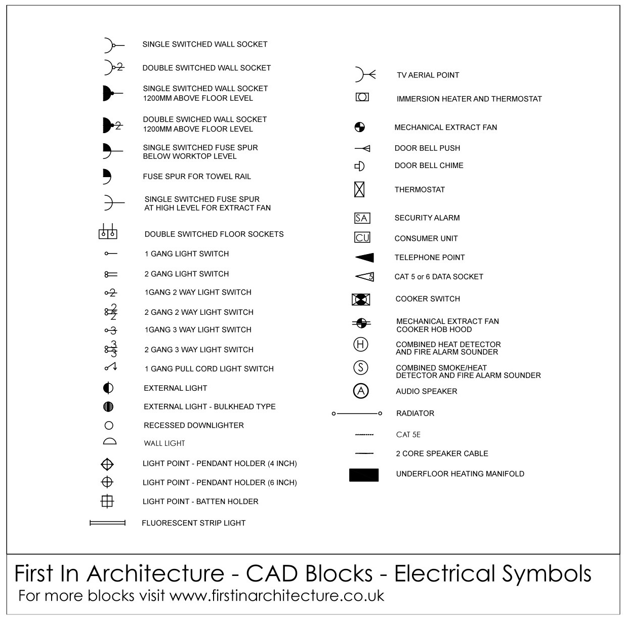free cad blocks \u2013 electrical symbols Architectural Electrical Symbols