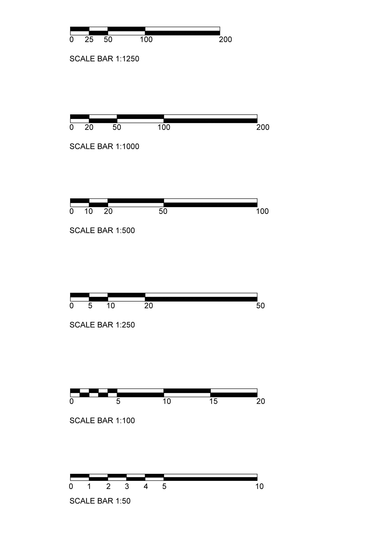 Free cad blocks scale bars for Turbocad drawing template